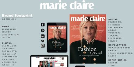 Sales of fashion monthly Marie Claire once rivalled Cosmopolitan